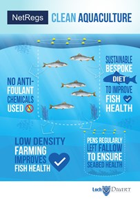 Loch Duart Clean Aquaculture Infographic NetRegs